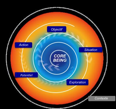Spiral_Process_2